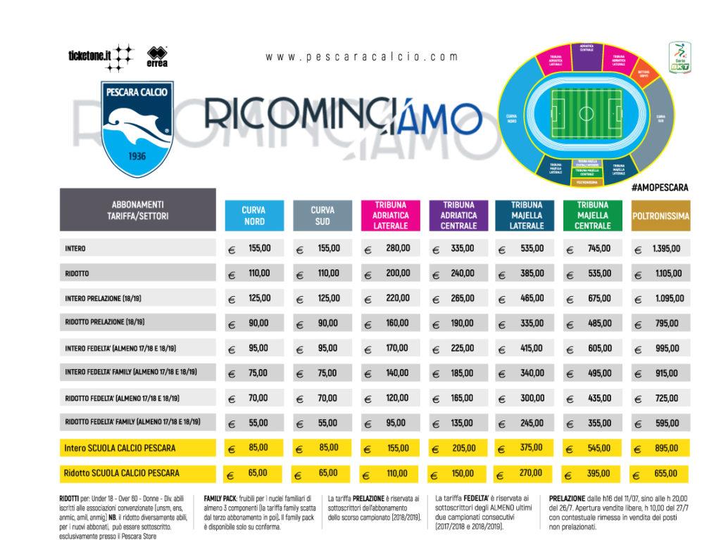 Calendario Partite Pescara.Ricominci Amo Campagna Abbonamenti 2019 2020 Speciale