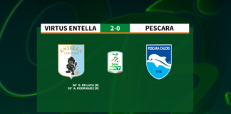 HIGHLIGHTS #VirtusEntellaPescara 2-0 #SerieBKT